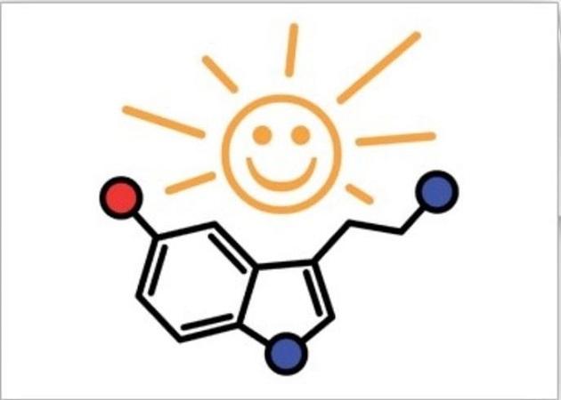 Солнце и формула мелатонина