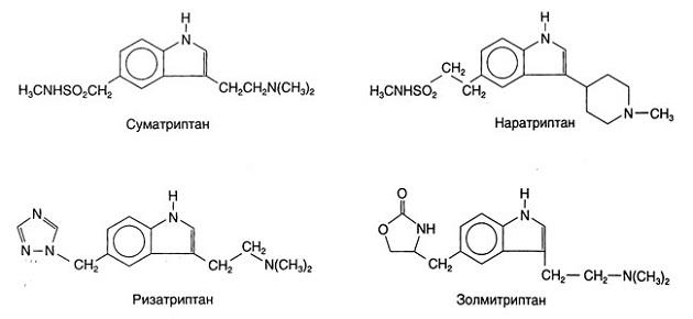 Структурные формулы триптанов